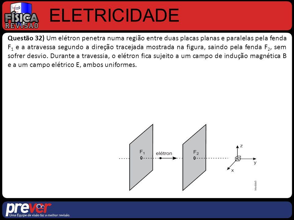 ELETRICIDADE Questão 32) Um elétron penetra numa região entre duas placas planas e paralelas pela fenda F 1 e a atravessa segundo a direção tracejada mostrada na figura, saindo pela fenda F 2, sem sofrer desvio.