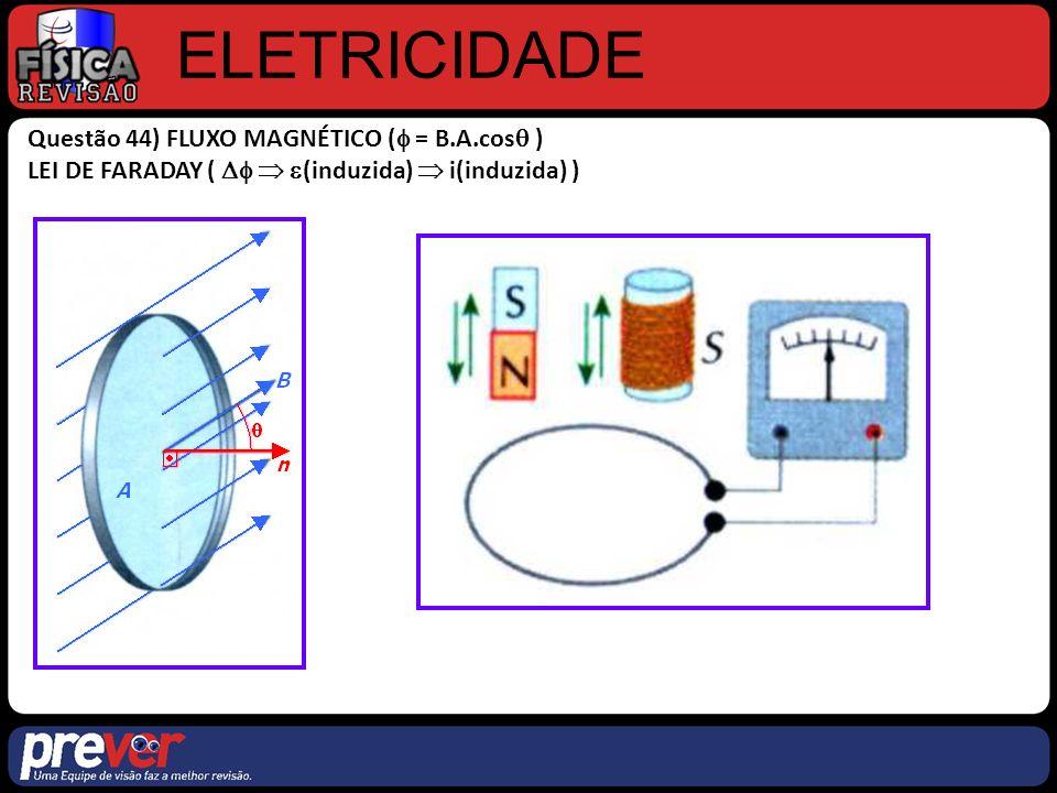 ELETRICIDADE Questão 44) FLUXO MAGNÉTICO ( = B.A.cos ) LEI DE FARADAY ( (induzida) i(induzida) )
