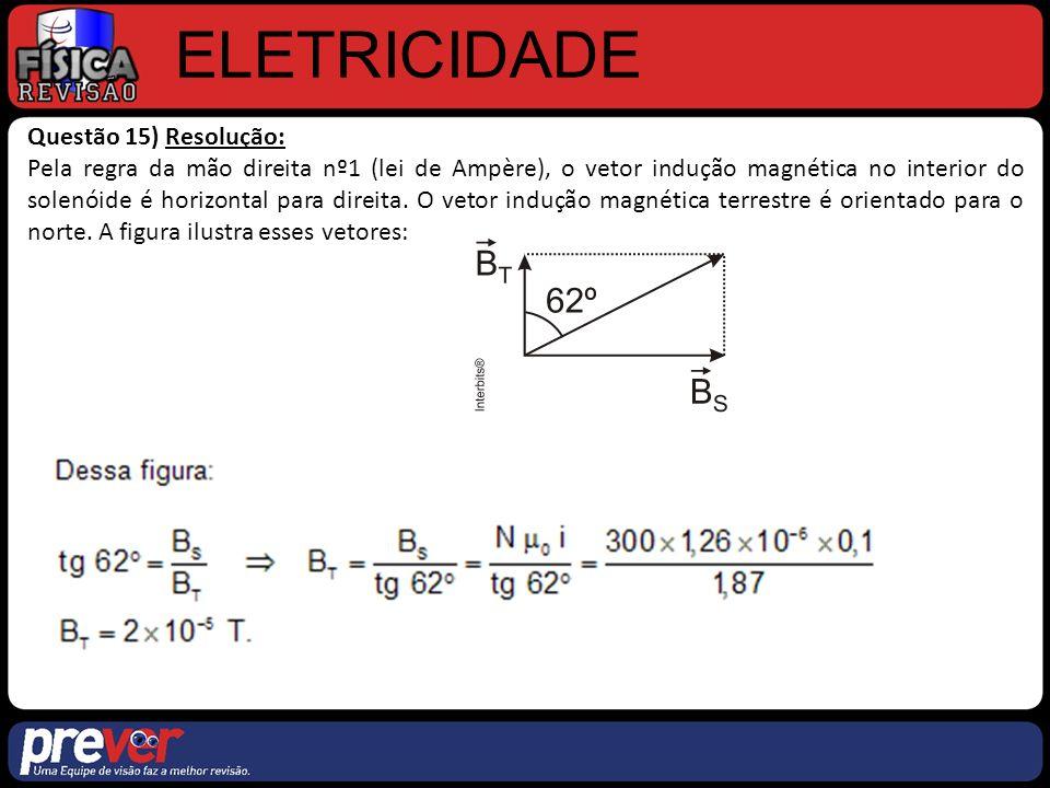 ELETRICIDADE Questão 15) Resolução: Pela regra da mão direita nº1 (lei de Ampère), o vetor indução magnética no interior do solenóide é horizontal para direita.