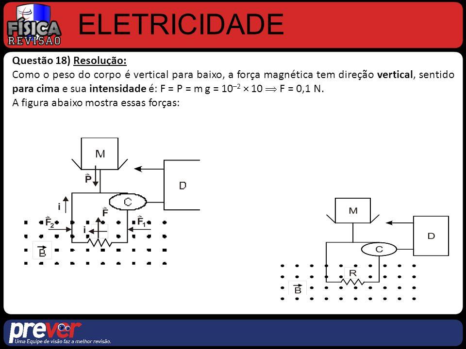 ELETRICIDADE Questão 18) Resolução: Como o peso do corpo é vertical para baixo, a força magnética tem direção vertical, sentido para cima e sua intensidade é: F = P = m g = 10 –2 10 F = 0,1 N.