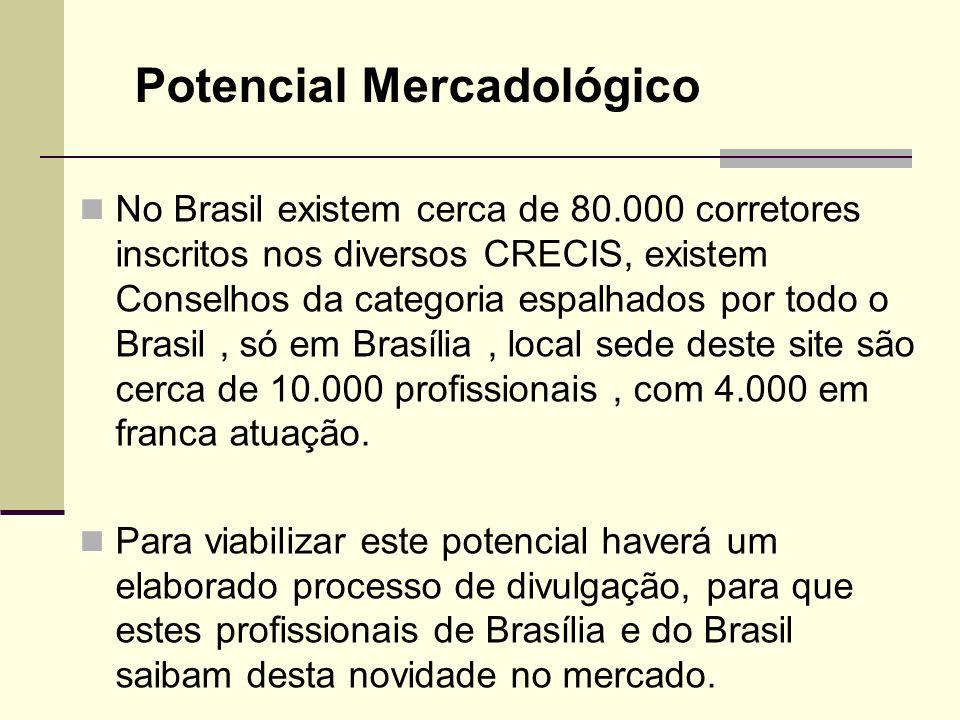 No Brasil existem cerca de 80.000 corretores inscritos nos diversos CRECIS, existem Conselhos da categoria espalhados por todo o Brasil, só em Brasíli