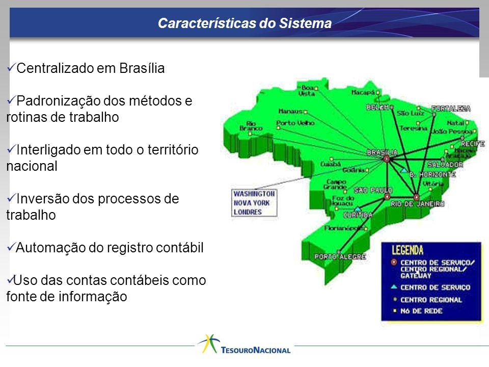 Características do Sistema Centralizado em Brasília Padronização dos métodos e rotinas de trabalho Interligado em todo o território nacional Inversão dos processos de trabalho Automação do registro contábil Uso das contas contábeis como fonte de informação