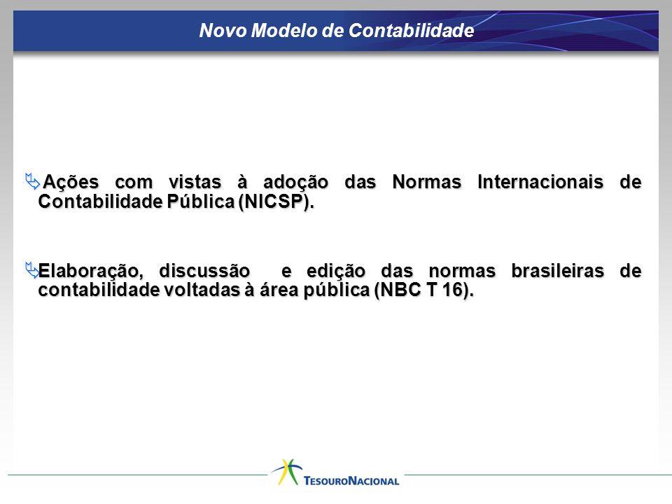 Ações com vistas à adoção das Normas Internacionais de Contabilidade Pública (NICSP). Ações com vistas à adoção das Normas Internacionais de Contabili