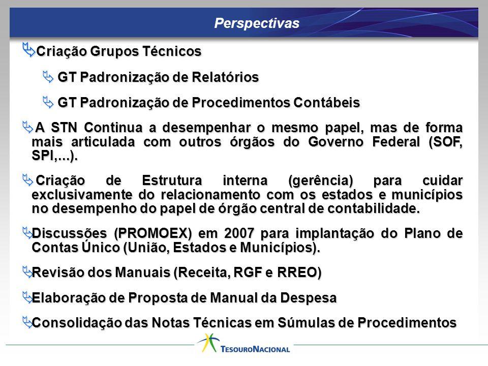 Criação Grupos Técnicos GT GT Padronização de Relatórios Padronização de Procedimentos Contábeis A STN Continua a desempenhar o mesmo papel, mas de forma mais articulada com outros órgãos do Governo Federal (SOF, SPI,...).