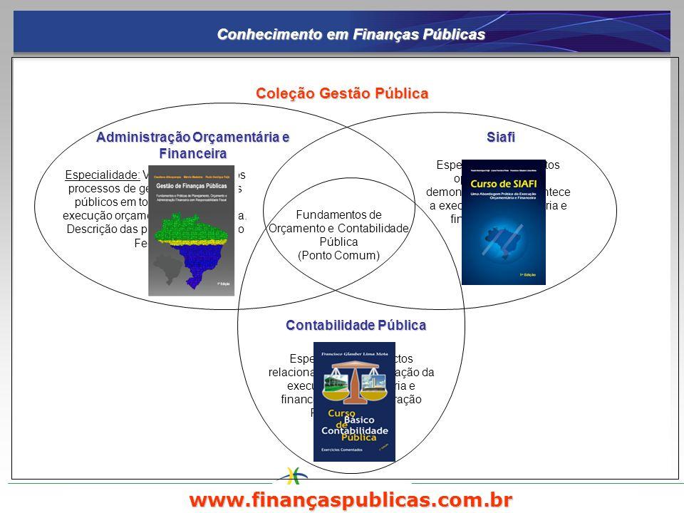Administração Orçamentária e Financeira Contabilidade Pública Siafi Fundamentos de Orçamento e Contabilidade Pública (Ponto Comum) Especialidade: Aspe