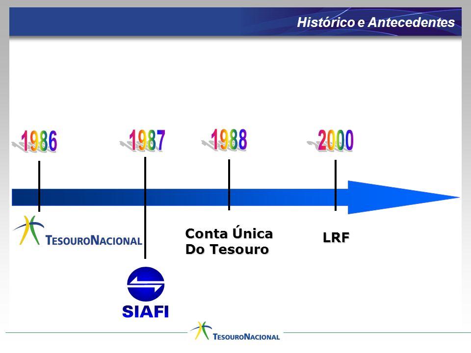 Conta Única Do Tesouro LRF