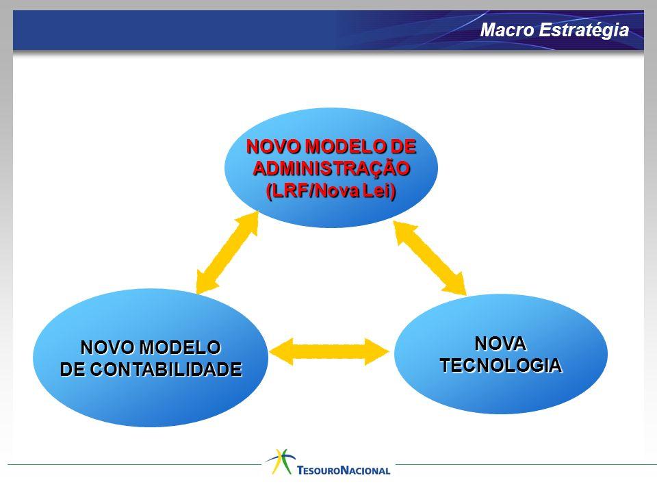 1.9 – ATIVO COMPENSADO 1.9.1- EXECUCAO ORCAMENTARIA DA RECEITA 1.9.2 - FIXACAO ORCAMENTARIA DA DESPESA 1.9.3 - EXECUCAO DA PROGRAMACAO FINANCEIRA 1.9.5 - EXECUCAO DE RESTOS A PAGAR 1.9.9 - COMPENSACOES ATIVAS DIVERSAS 2.9 – PASSIVO COMPENSADO 2.9.1- PREVISÃO ORCAMENTARIA DA RECEITA 2.9.2 - EXECUCAO ORCAMENTARIA DA DESPESA 2.9.3 - EXECUCAO DA PROGRAMACAO FINANCEIRA 2.9.5 - EXECUCAO DE RESTOS A PAGAR 2.9.9 - COMPENSACOES PASSIVAS DIVERSAS SISTEMA ORÇAMENTÁRIOSISTEMA DE COMPENSAÇÃO Estrutura do Compensado