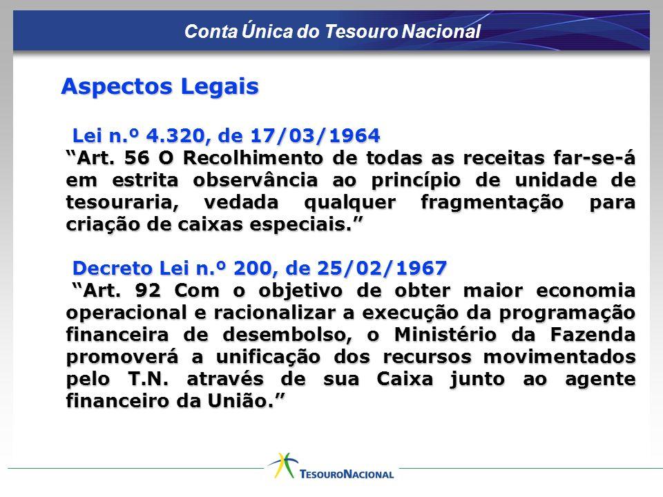 Lei n.º 4.320, de 17/03/1964 Lei n.º 4.320, de 17/03/1964 Art. 56 O Recolhimento de todas as receitas far-se-á em estrita observância ao princípio de