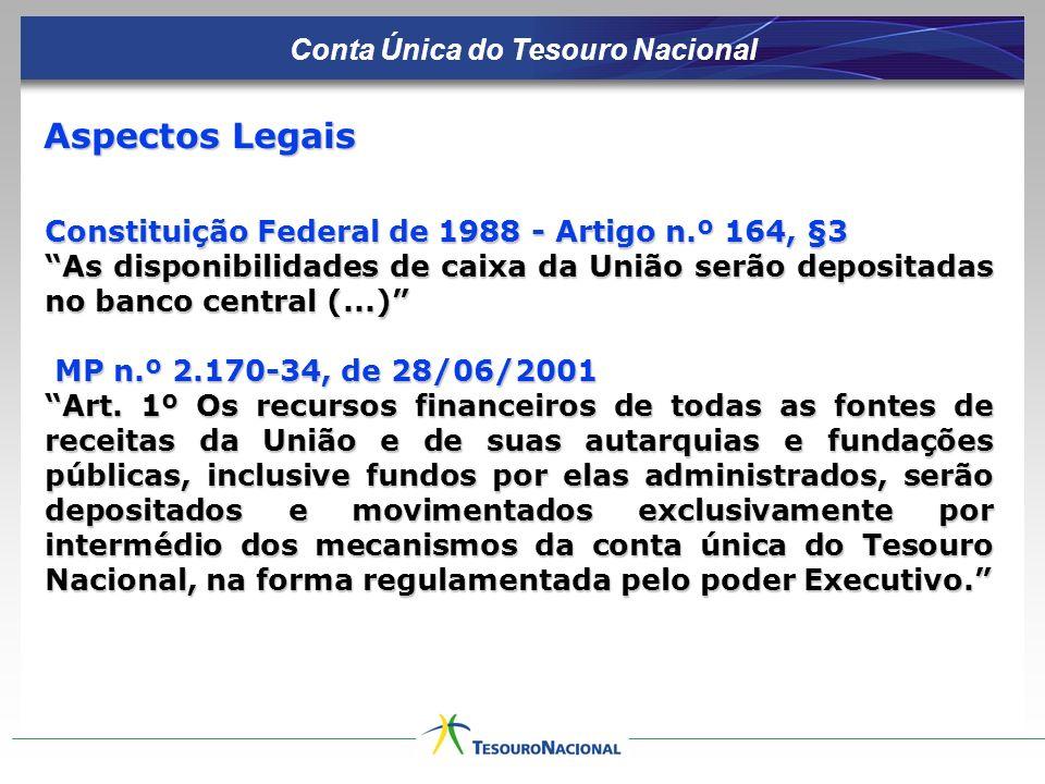 Constituição Federal de 1988 - Artigo n.º 164, §3 As disponibilidades de caixa da União serão depositadas no banco central (...) MP n.º 2.170-34, de 28/06/2001 MP n.º 2.170-34, de 28/06/2001 Art.