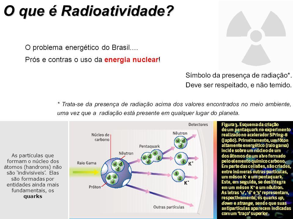 O que é Radioatividade? O problema energético do Brasil.... Prós e contras o uso da energia nuclear! As partículas que formam o núcleo dos átomos (han