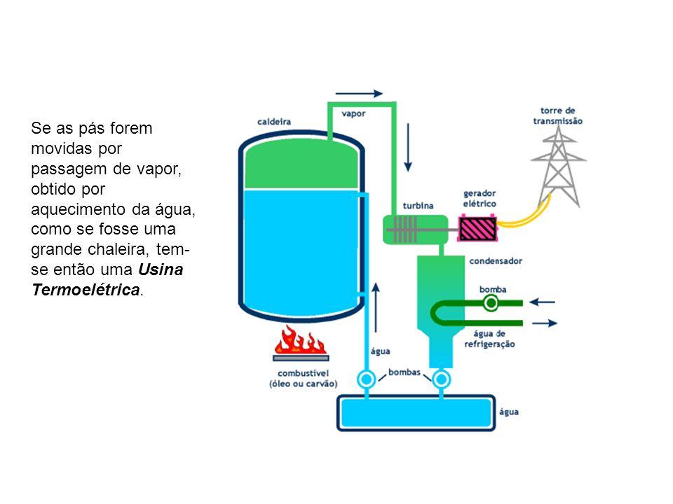 Se as pás forem movidas por passagem de vapor, obtido por aquecimento da água, como se fosse uma grande chaleira, tem- se então uma Usina Termoelétric