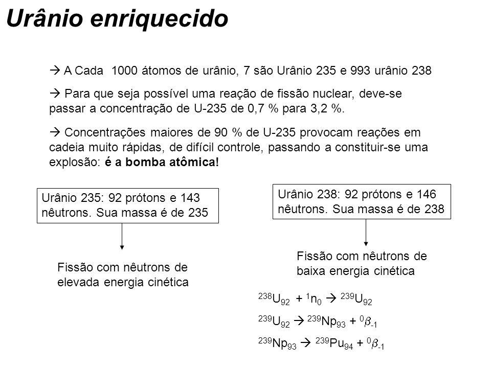 Urânio enriquecido Urânio 235: 92 prótons e 143 nêutrons. Sua massa é de 235 Urânio 238: 92 prótons e 146 nêutrons. Sua massa é de 238 Fissão com nêut