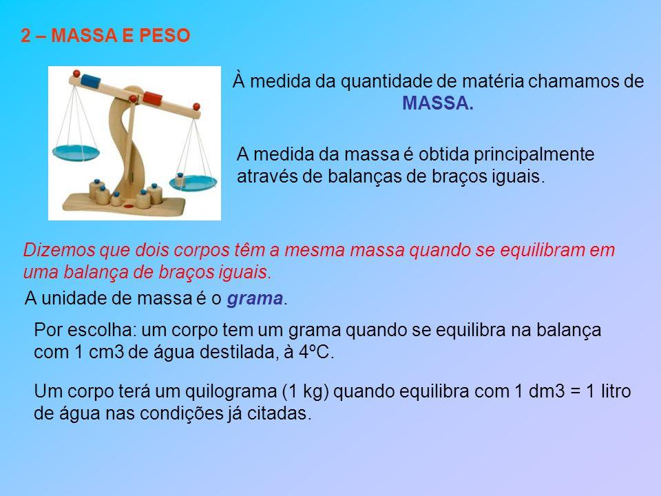 2 – MASSA E PESO À medida da quantidade de matéria chamamos de MASSA. A medida da massa é obtida principalmente através de balanças de braços iguais.