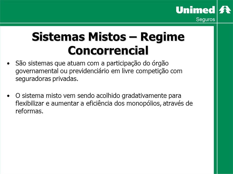 Sistemas Mistos – Regime Concorrencial São sistemas que atuam com a participação do órgão governamental ou previdenciário em livre competição com seguradoras privadas.