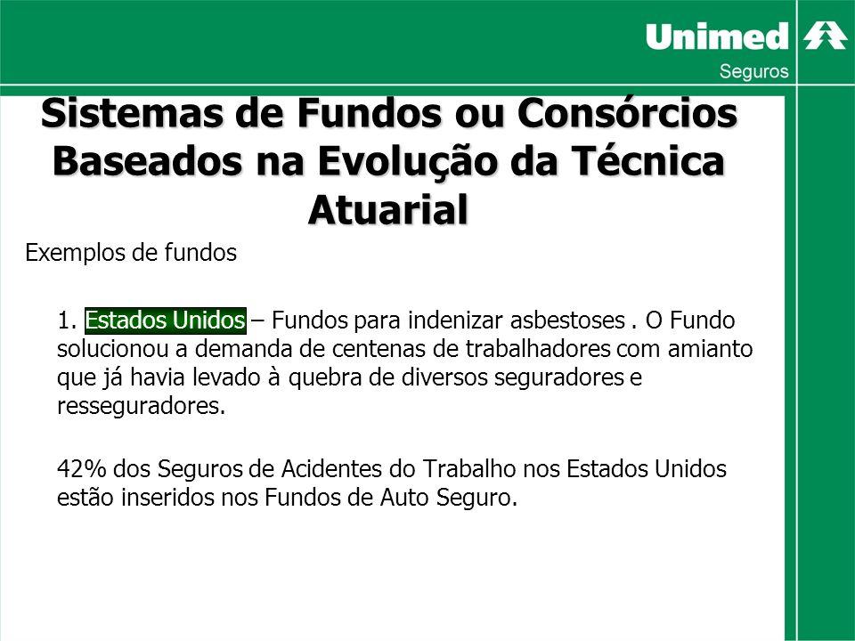 Exemplos de fundos 1.Estados Unidos – Fundos para indenizar asbestoses.