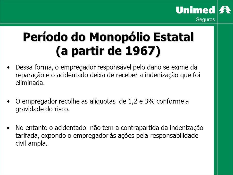Período do Monopólio Estatal (a partir de 1967) Dessa forma, o empregador responsável pelo dano se exime da reparação e o acidentado deixa de receber a indenização que foi eliminada.