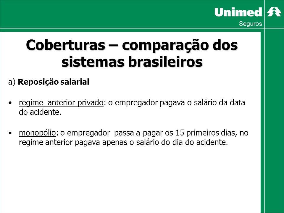 Coberturas – comparação dos sistemas brasileiros a) Reposição salarial regime anterior privado: o empregador pagava o salário da data do acidente.