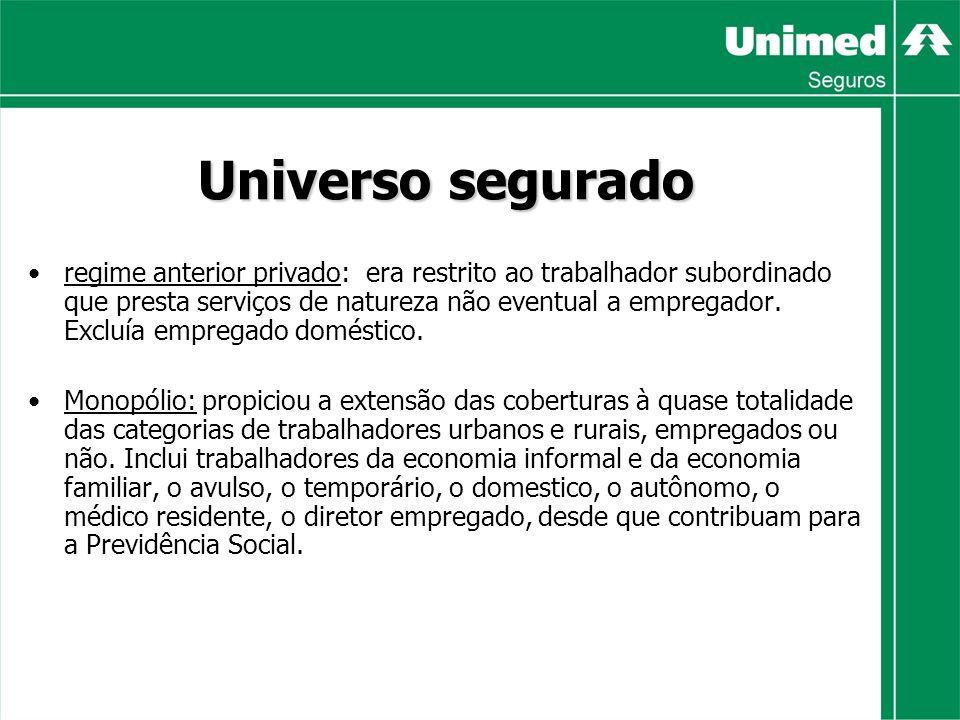 Universo segurado regime anterior privado: era restrito ao trabalhador subordinado que presta serviços de natureza não eventual a empregador.