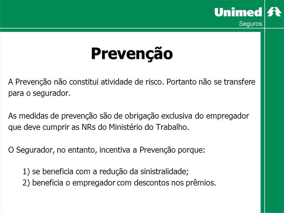 Prevenção A Prevenção não constitui atividade de risco.