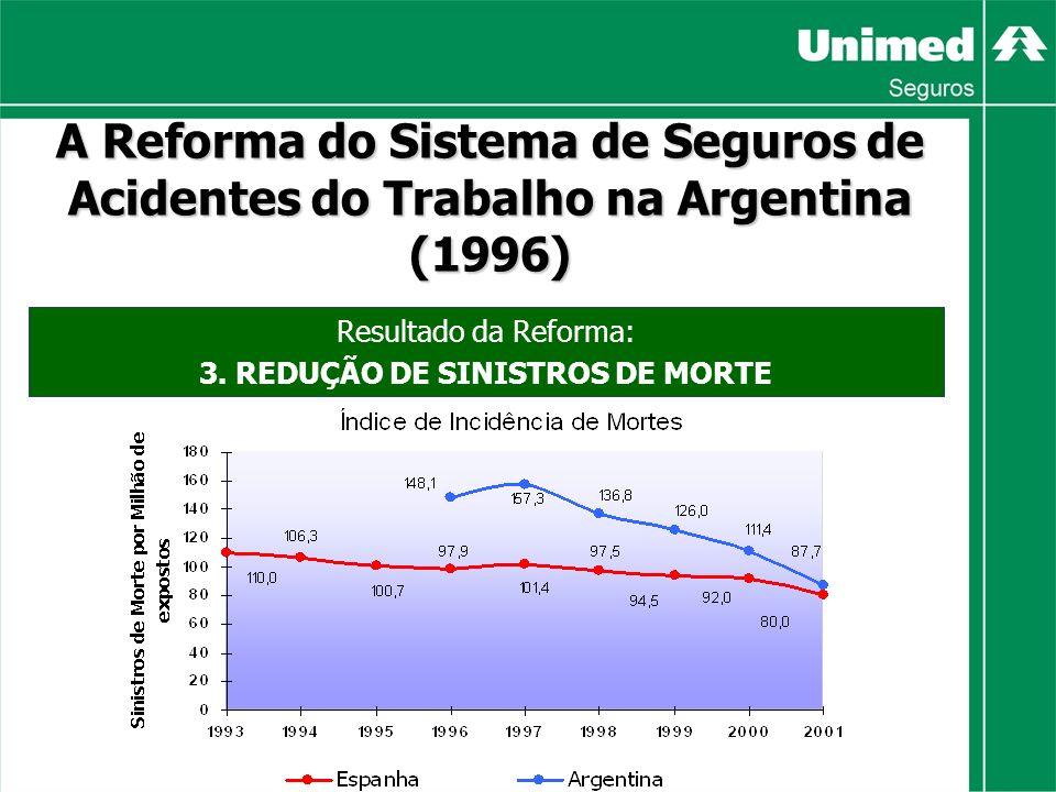 Resultado da Reforma: 3.