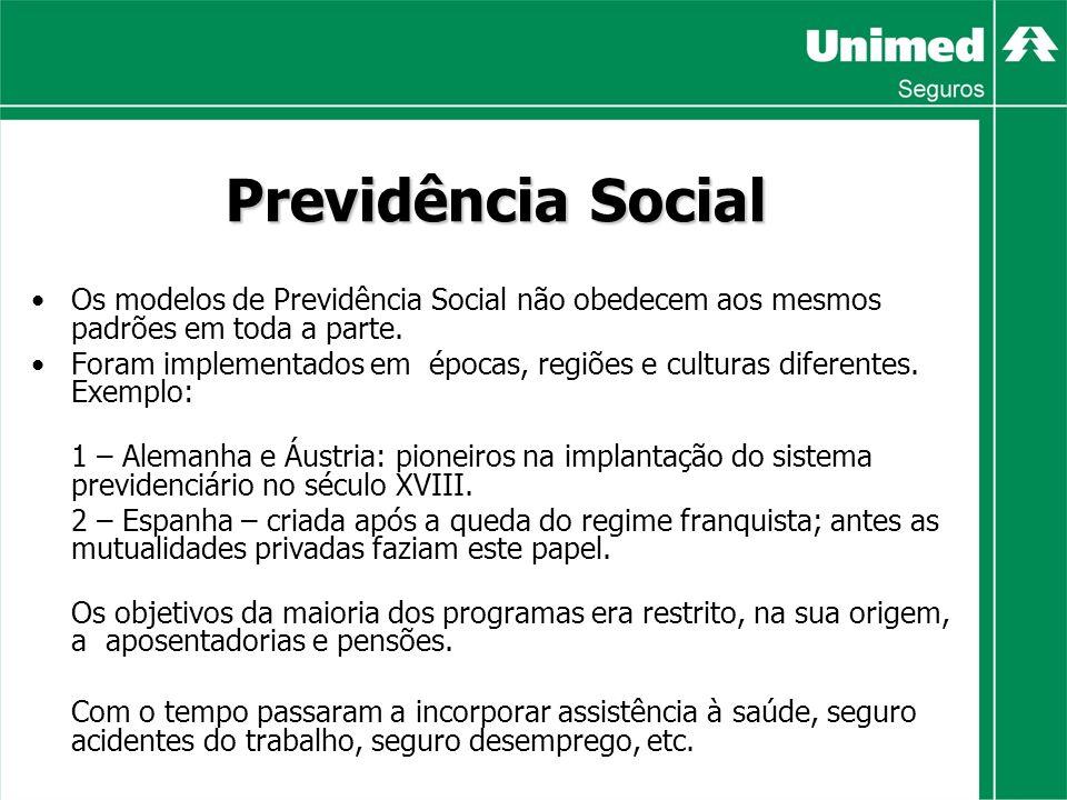 SEGUROS DE ACIDENTES DO TRABALHO NO BRASIL a)Período do Sistema privatizado – (de 1919 a 1967) b) Período do Monopólio Estatal – (a partir de 1967)