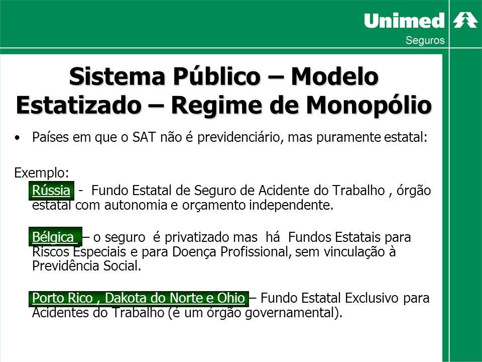 Conclusões As seguradoras no Brasil estão impedidas, por força de lei, de comercializar coberturas do âmbito exclusivo da Previdência Social.
