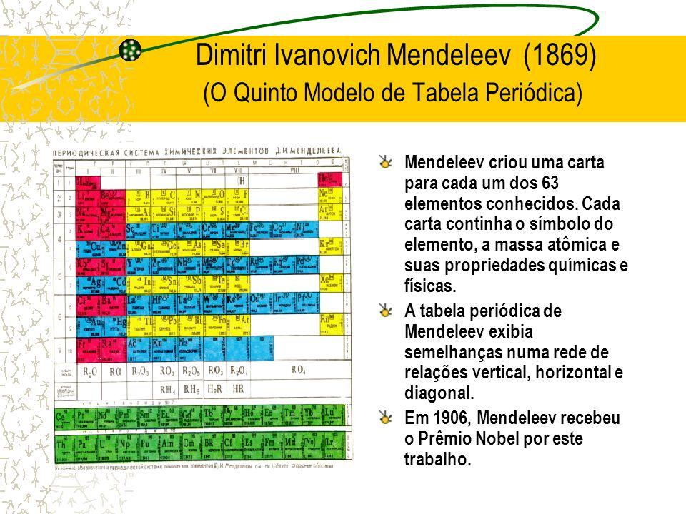 Mendeleev criou uma carta para cada um dos 63 elementos conhecidos. Cada carta continha o símbolo do elemento, a massa atômica e suas propriedades quí