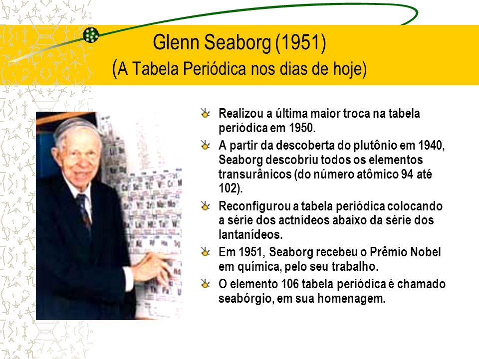 Glenn Seaborg (1951) ( A Tabela Periódica nos dias de hoje) Realizou a última maior troca na tabela periódica em 1950. A partir da descoberta do plutô