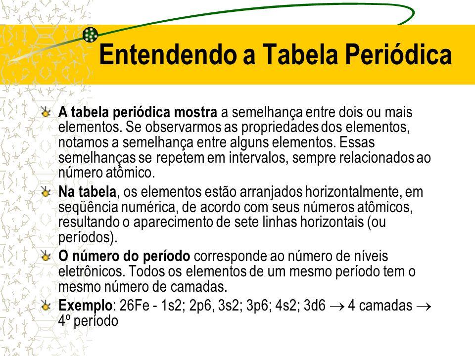 Entendendo a Tabela Periódica A tabela periódica mostra a semelhança entre dois ou mais elementos. Se observarmos as propriedades dos elementos, notam