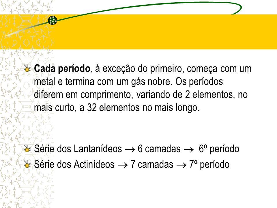 Cada período, à exceção do primeiro, começa com um metal e termina com um gás nobre. Os períodos diferem em comprimento, variando de 2 elementos, no m