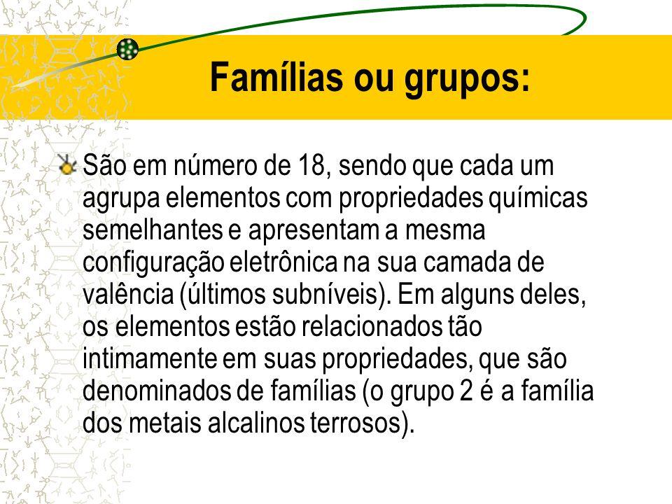 Famílias ou grupos: São em número de 18, sendo que cada um agrupa elementos com propriedades químicas semelhantes e apresentam a mesma configuração el