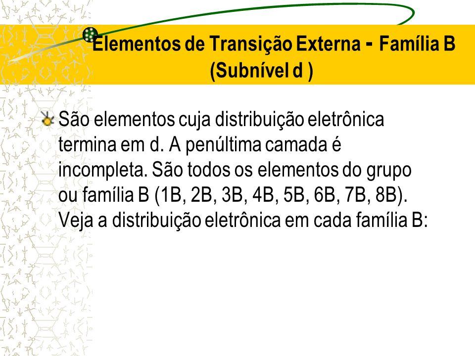 Elementos de Transição Externa - Família B (Subnível d ) São elementos cuja distribuição eletrônica termina em d. A penúltima camada é incompleta. São