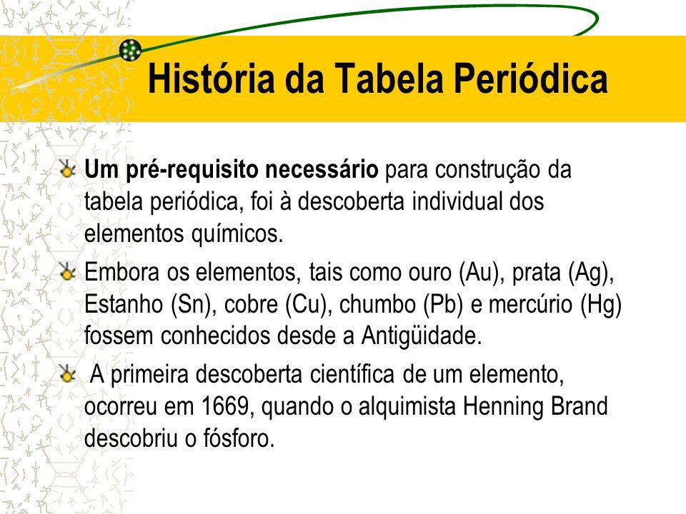 História da Tabela Periódica Um pré-requisito necessário para construção da tabela periódica, foi à descoberta individual dos elementos químicos. Embo