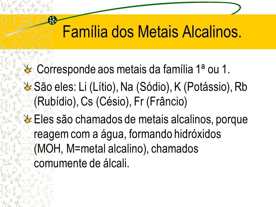 Família dos Metais Alcalinos. Corresponde aos metais da família 1ª ou 1. São eles: Li (Lítio), Na (Sódio), K (Potássio), Rb (Rubídio), Cs (Césio), Fr