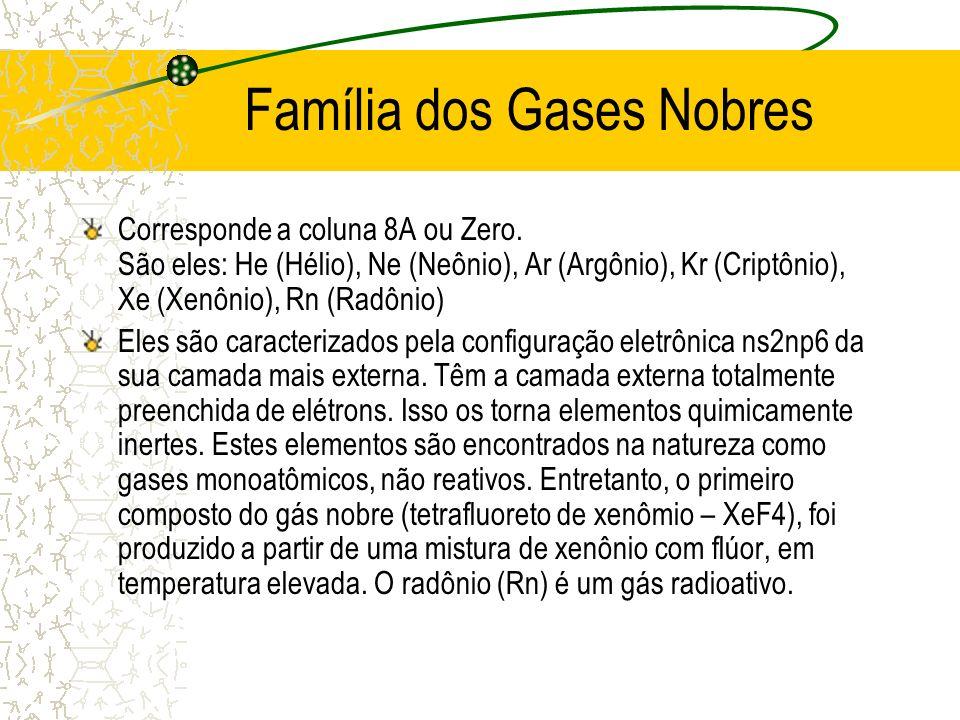 Família dos Gases Nobres Corresponde a coluna 8A ou Zero. São eles: He (Hélio), Ne (Neônio), Ar (Argônio), Kr (Criptônio), Xe (Xenônio), Rn (Radônio)