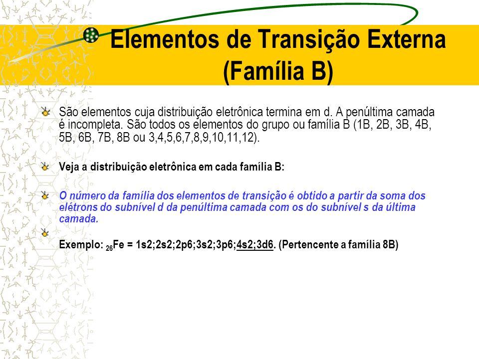Elementos de Transição Externa (Família B) São elementos cuja distribuição eletrônica termina em d. A penúltima camada é incompleta. São todos os elem