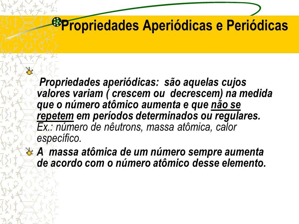 Propriedades Aperiódicas e Periódicas Propriedades aperiódicas: são aquelas cujos valores variam ( crescem ou decrescem) na medida que o número atômic
