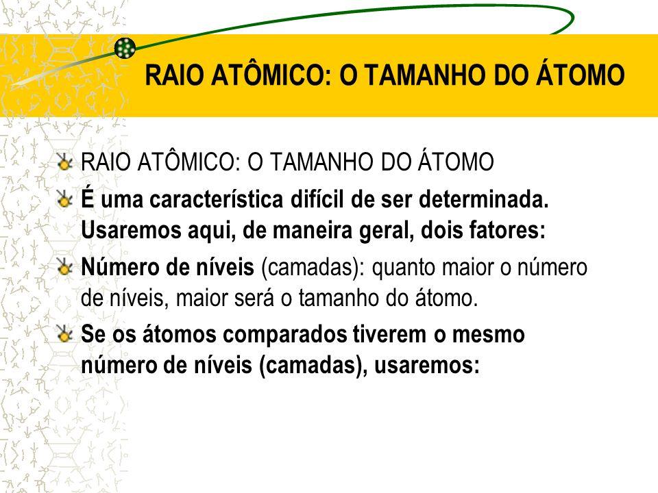 RAIO ATÔMICO: O TAMANHO DO ÁTOMO É uma característica difícil de ser determinada. Usaremos aqui, de maneira geral, dois fatores: Número de níveis (cam