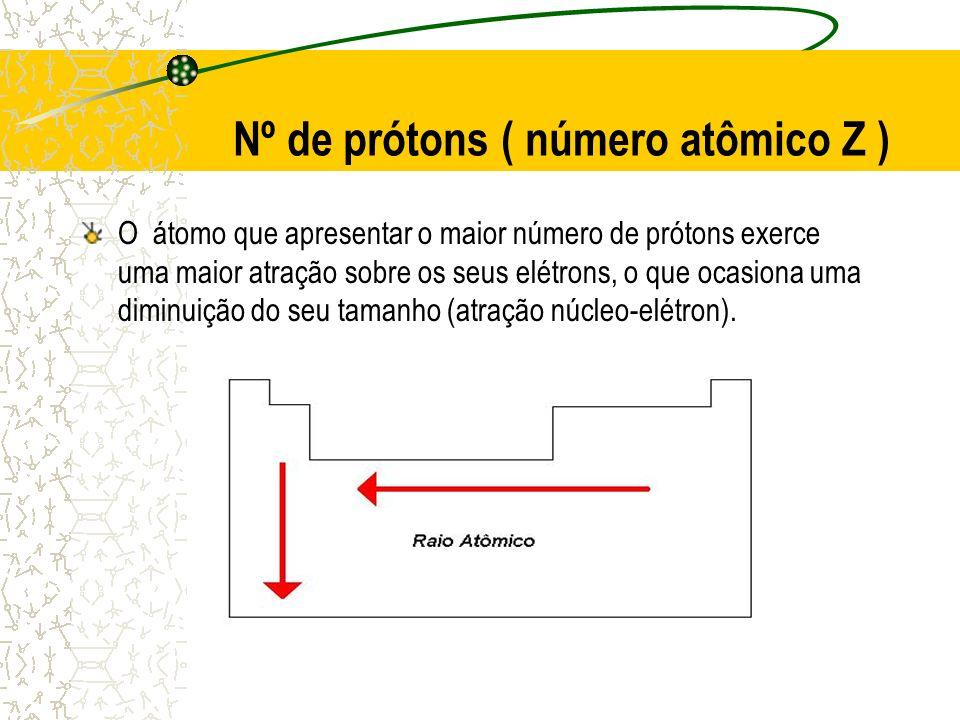 Nº de prótons ( número atômico Z ) O átomo que apresentar o maior número de prótons exerce uma maior atração sobre os seus elétrons, o que ocasiona um