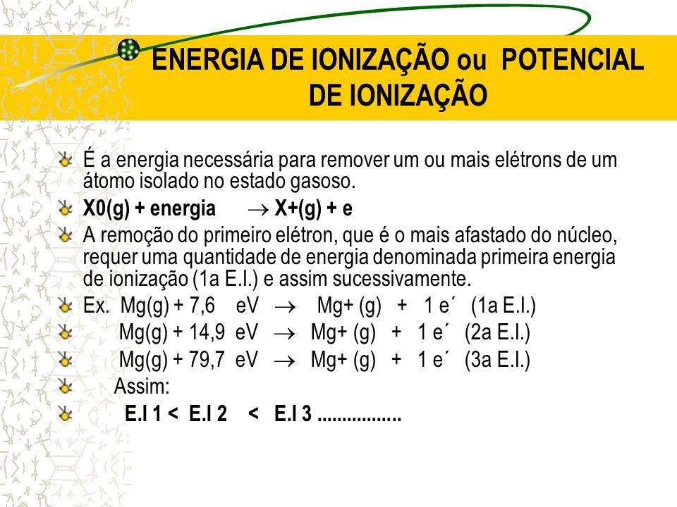 ENERGIA DE IONIZAÇÃO ou POTENCIAL DE IONIZAÇÃO É a energia necessária para remover um ou mais elétrons de um átomo isolado no estado gasoso. X0(g) + e