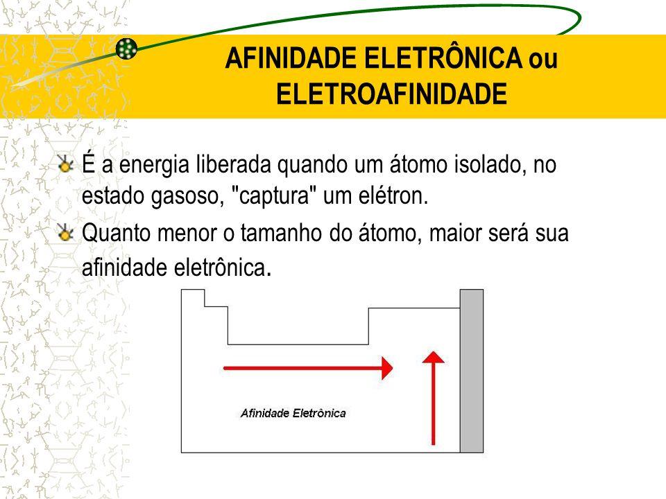 AFINIDADE ELETRÔNICA ou ELETROAFINIDADE É a energia liberada quando um átomo isolado, no estado gasoso,