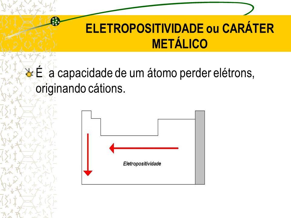 ELETROPOSITIVIDADE ou CARÁTER METÁLICO É a capacidade de um átomo perder elétrons, originando cátions.