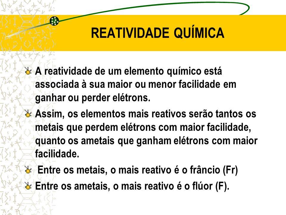 REATIVIDADE QUÍMICA A reatividade de um elemento químico está associada à sua maior ou menor facilidade em ganhar ou perder elétrons. Assim, os elemen