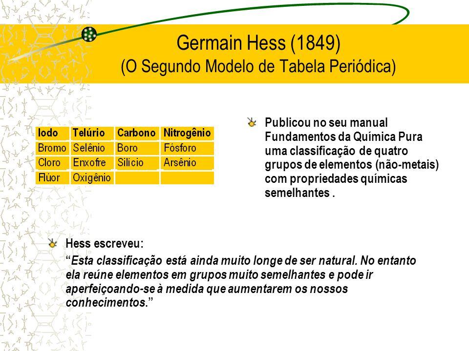 Germain Hess (1849) (O Segundo Modelo de Tabela Periódica) Publicou no seu manual Fundamentos da Química Pura uma classificação de quatro grupos de el