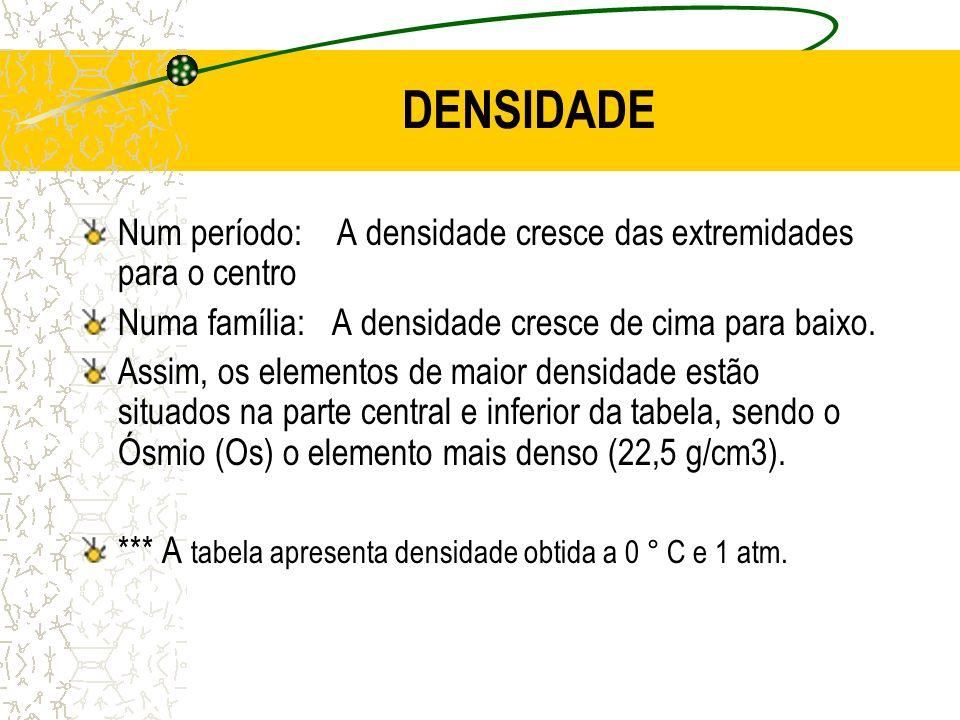 DENSIDADE Num período: A densidade cresce das extremidades para o centro Numa família: A densidade cresce de cima para baixo. Assim, os elementos de m