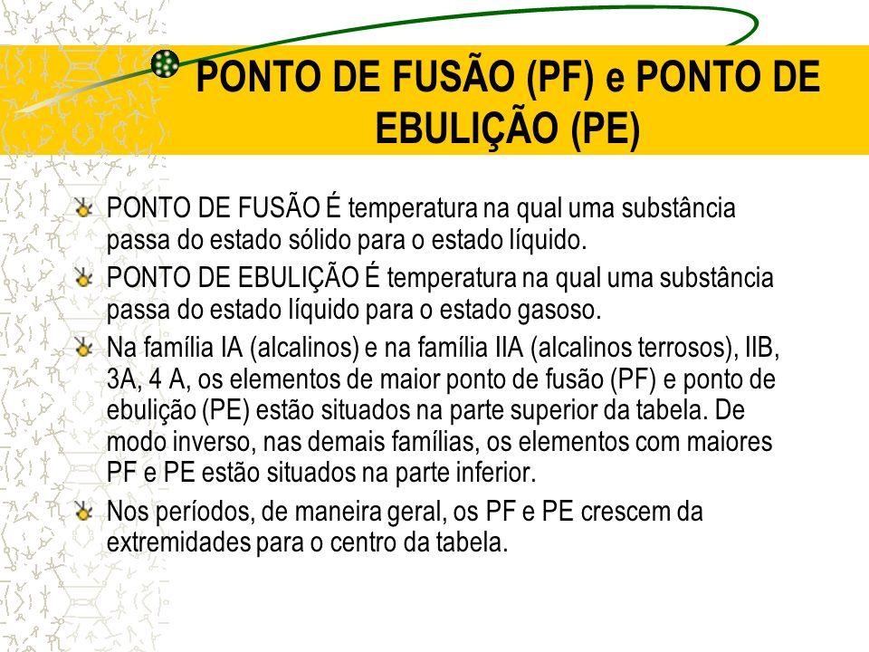 PONTO DE FUSÃO (PF) e PONTO DE EBULIÇÃO (PE) PONTO DE FUSÃO É temperatura na qual uma substância passa do estado sólido para o estado líquido. PONTO D