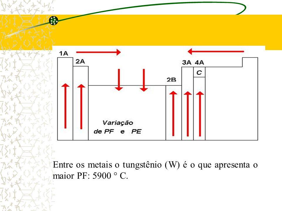 Entre os metais o tungstênio (W) é o que apresenta o maior PF: 5900 ° C.