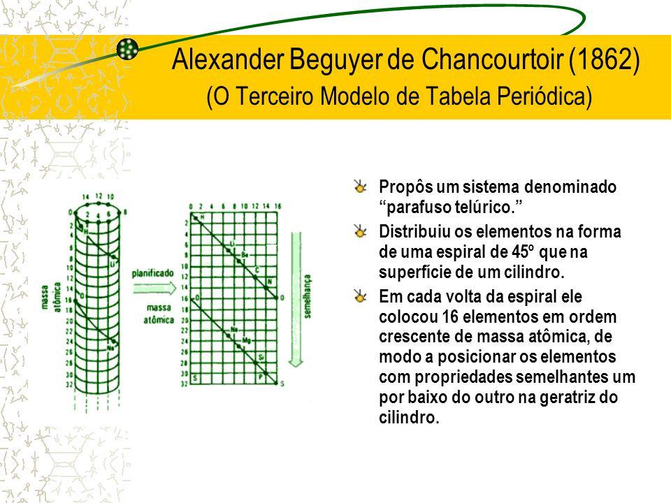 Alexander Beguyer de Chancourtoir (1862) (O Terceiro Modelo de Tabela Periódica) Propôs um sistema denominado parafuso telúrico. Distribuiu os element