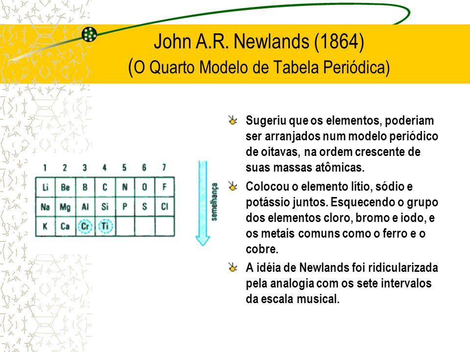 John A.R. Newlands (1864) ( O Quarto Modelo de Tabela Periódica) Sugeriu que os elementos, poderiam ser arranjados num modelo periódico de oitavas, na