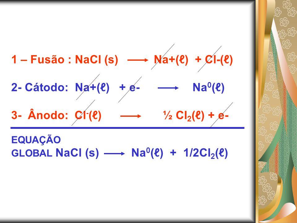 1 – Fusão : NaCl (s) Na+() + Cl-() 2- Cátodo: Na+() + e- Na 0 () 3- Ânodo: Cl - () ½ Cl 2 () + e- EQUAÇÃO GLOBAL NaCl (s) Na 0 () + 1/2Cl 2 ()